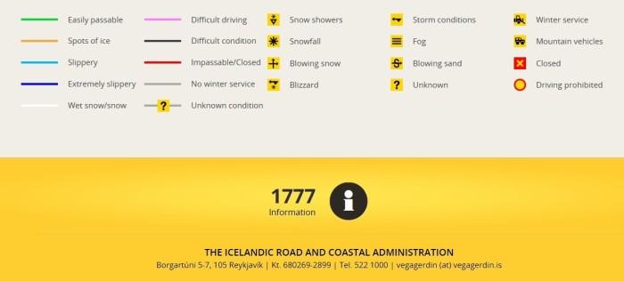Iceland Map Legend